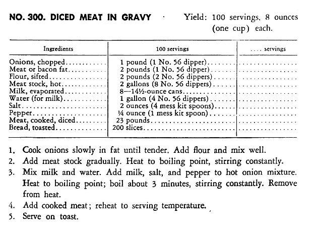 Army Recipe
